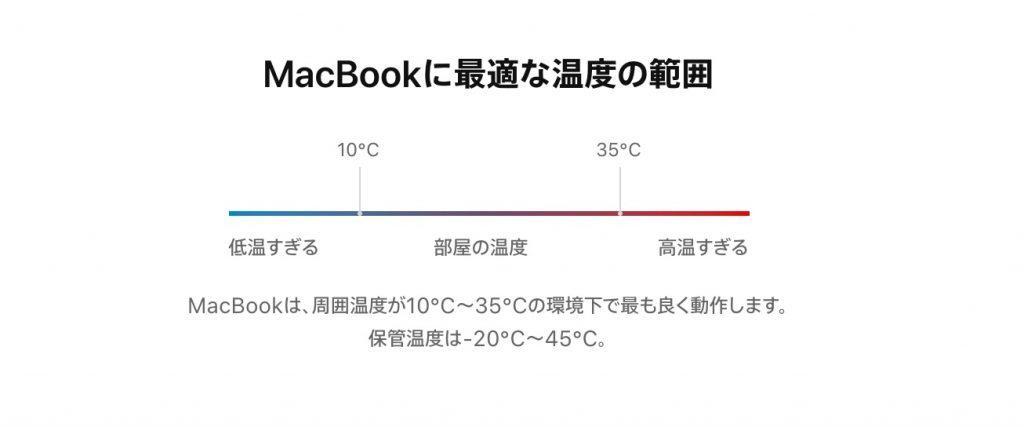 MacBookに最適な温度の範囲